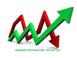 Suy thoái kinh tế sẽ diễn ra?