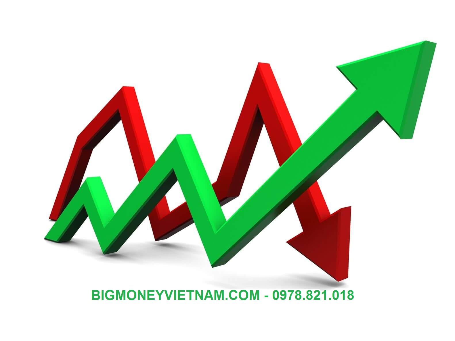 Review thị trường chứng khoán phiên giao dịch ngày 08/11/2018 – Thị trường không điểm nhấn!