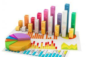Báo cáo Cập nhật Vĩ mô: Lạm phát hạ nhiệt nhờ giá nhiên liệu giảm