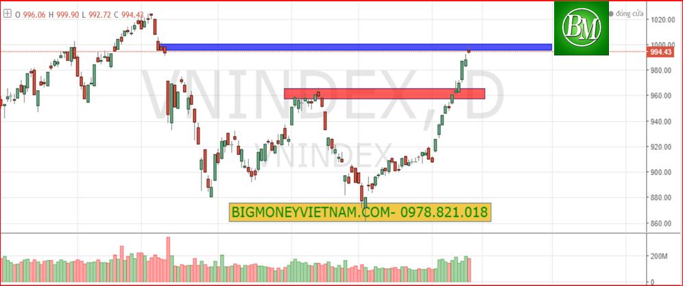 Nhận định thị trường chứng khoán ngày 26/02/2019 – Quyền năng của khối nội